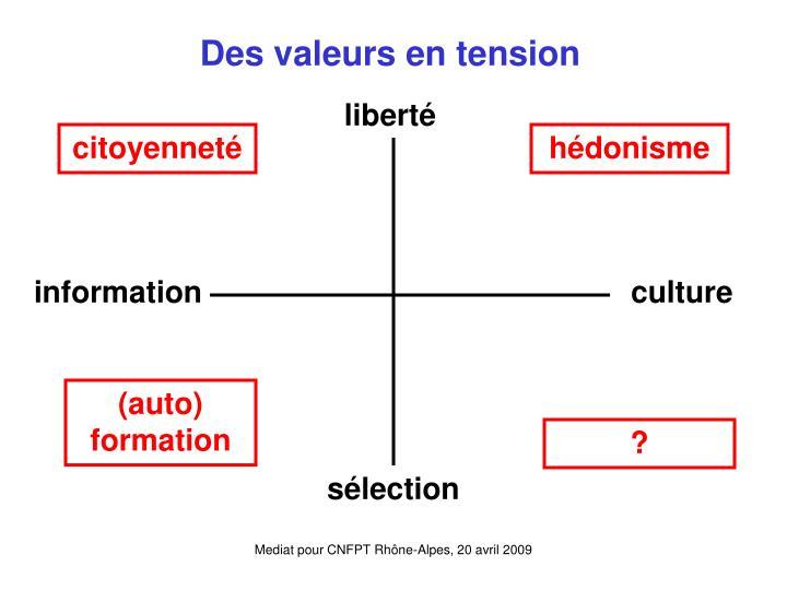 Des valeurs en tension