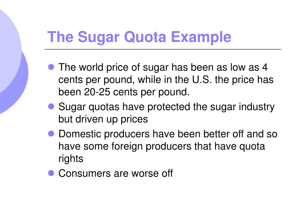 the us sugar quotas essay Card working papers card reports and working papers 9-2003 modeling tariff rate quotas in a global context: the case of sugar markets in oecd countries.