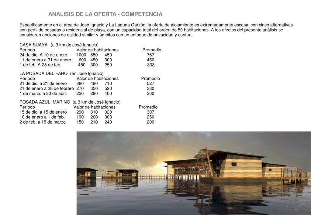 ANALISIS DE LA OFERTA - COMPETENCIA