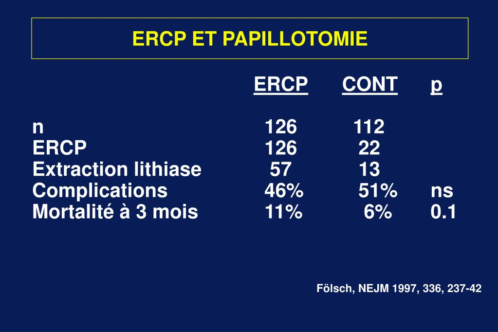 ERCP ET PAPILLOTOMIE