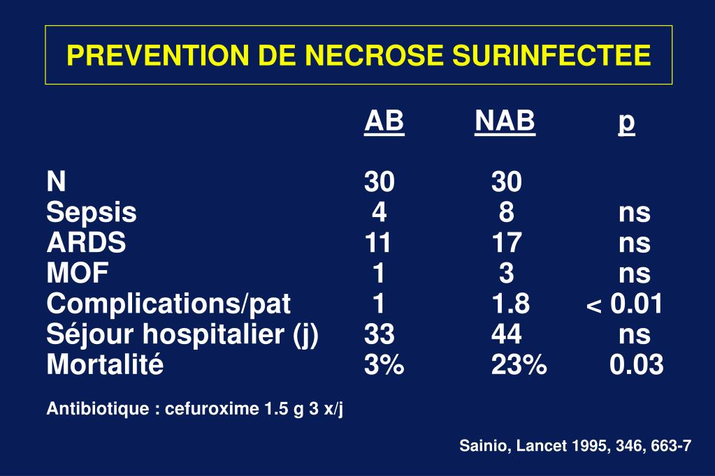 PREVENTION DE NECROSE SURINFECTEE