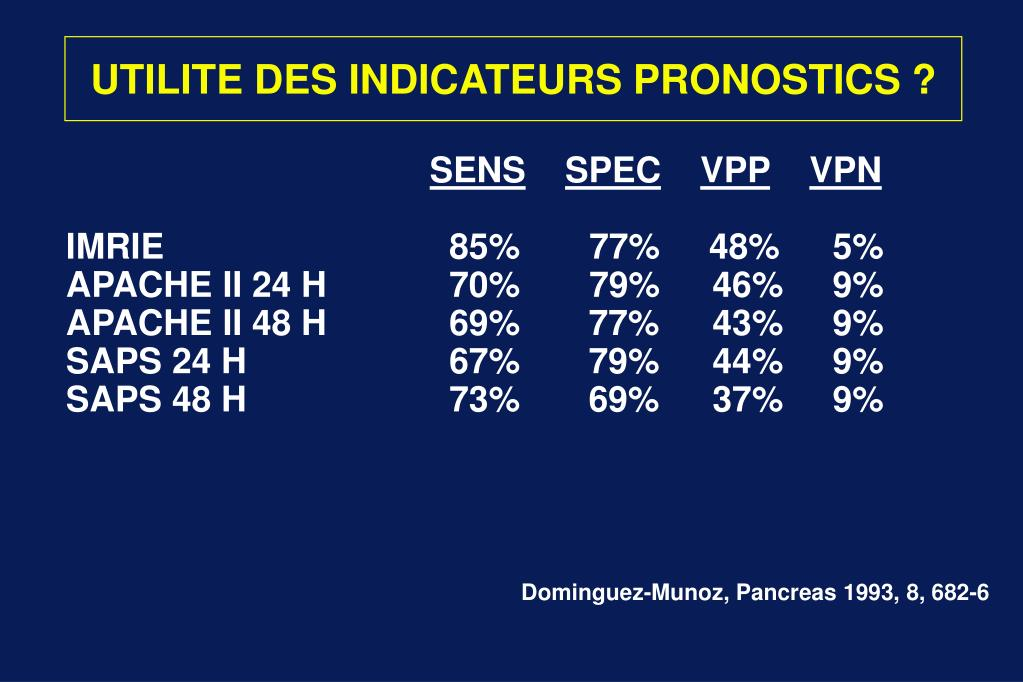 UTILITE DES INDICATEURS PRONOSTICS ?