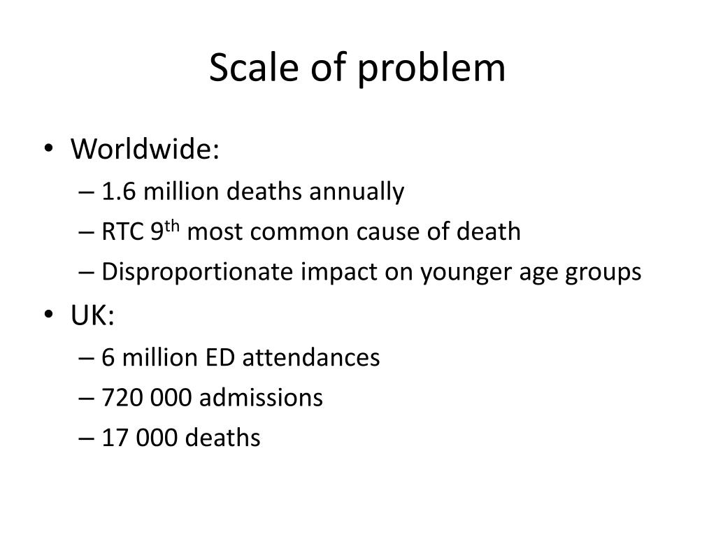 Scale of problem