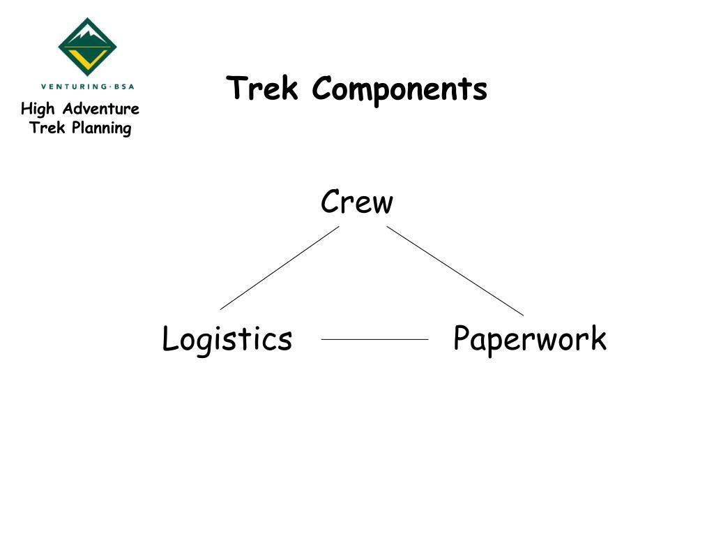 Trek Components