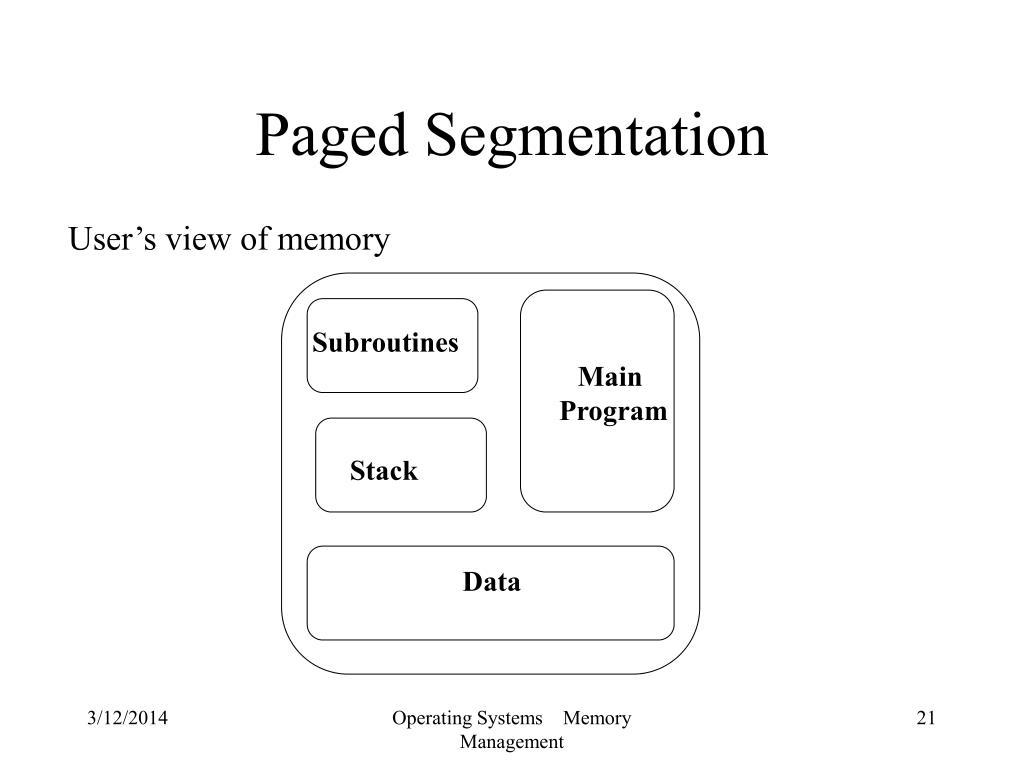 Paged Segmentation