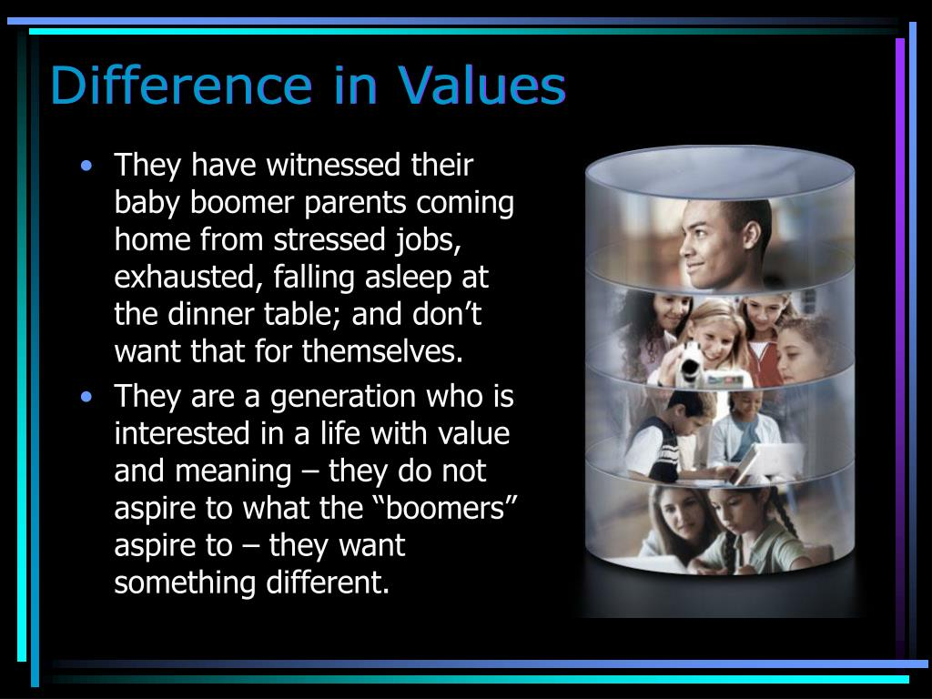 Difference in Values