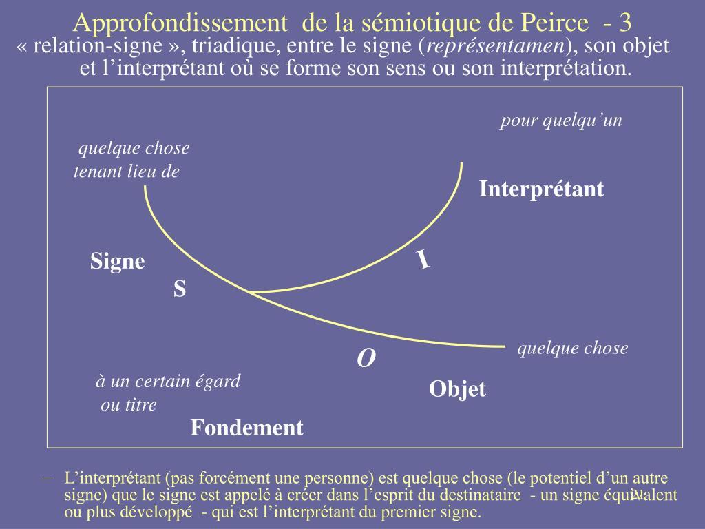 Approfondissement  de la sémiotique de Peirce - 3