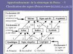 approfondissement de la s miotique de peirce 5