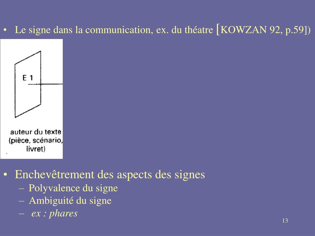 Le signe dans la communication,