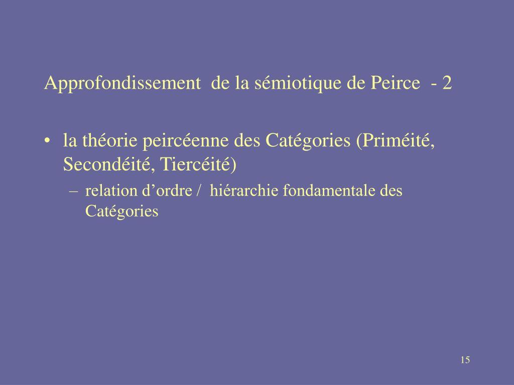 Approfondissement  de la sémiotique de Peirce - 2