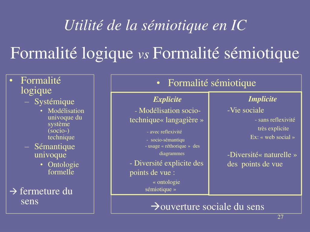 Utilité de la sémiotique en IC
