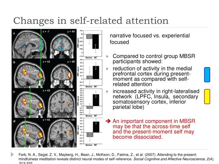 Changes in self-related attention