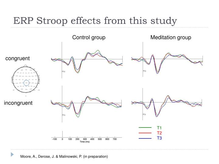 ERP Stroop effects from this study