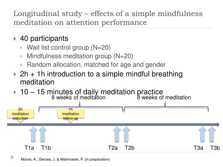Longitudinal study – effects of a simple mindfulness meditation on attention performance