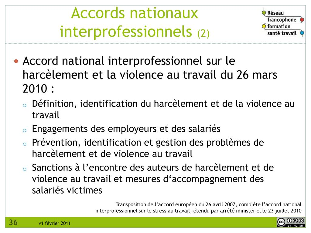 Accords nationaux interprofessionnels