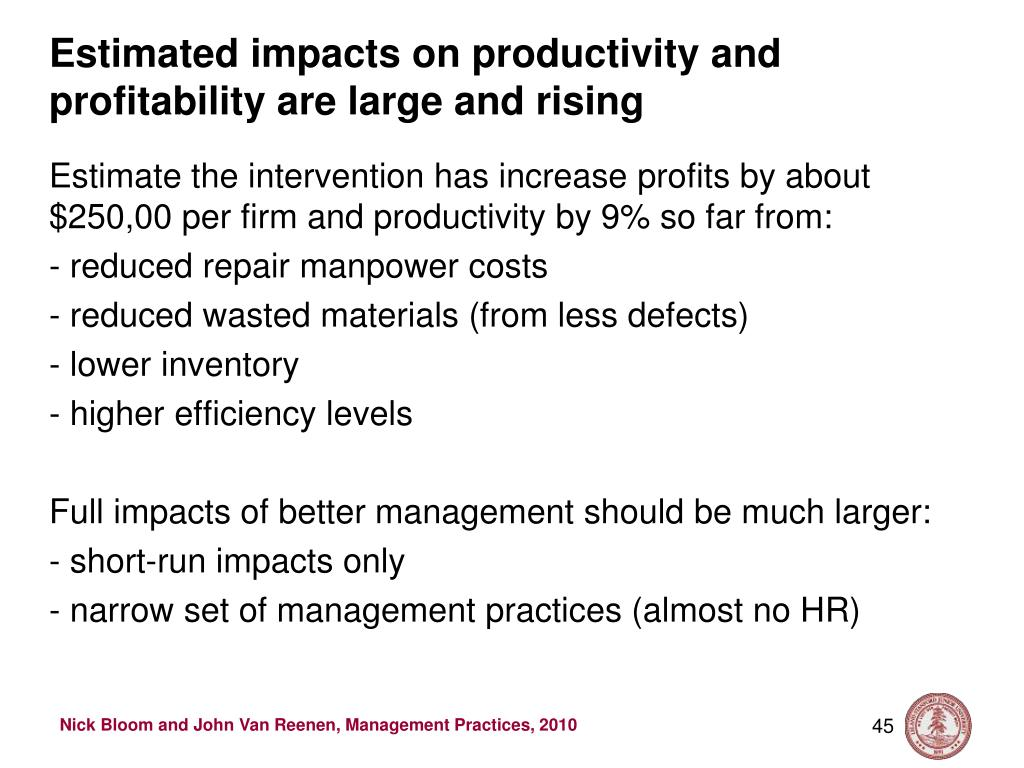 Estimated impacts on productivity and profitability are large and rising