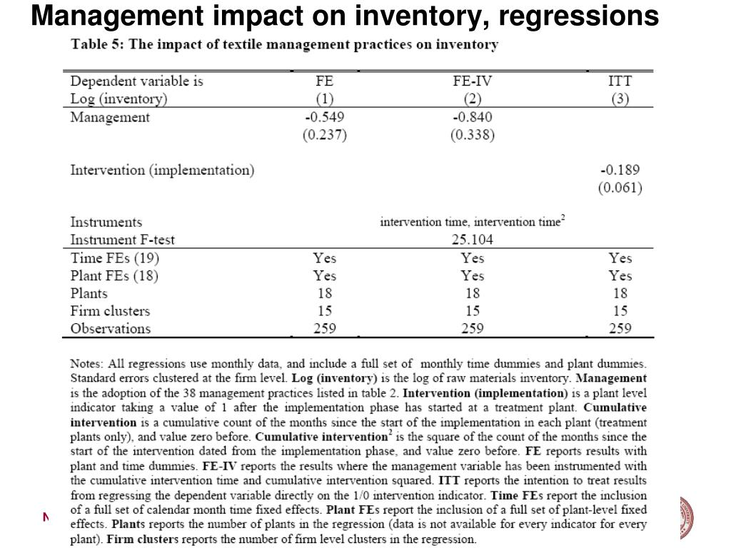 Management impact on inventory, regressions