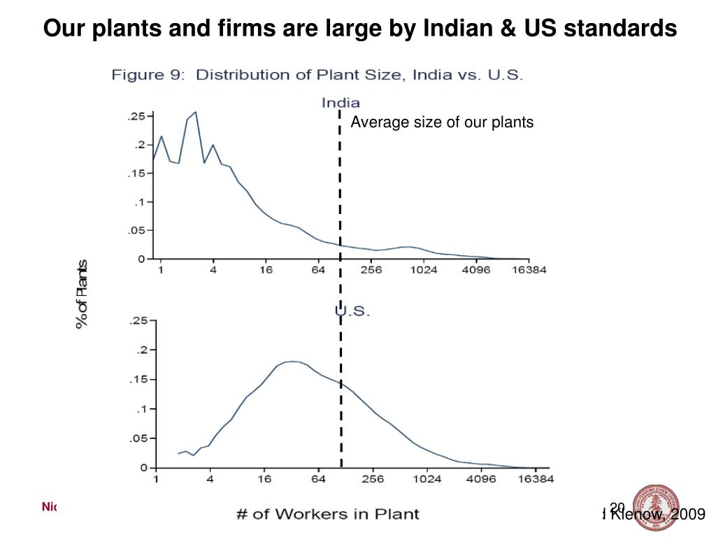Our plants and firms are large by Indian & US standards