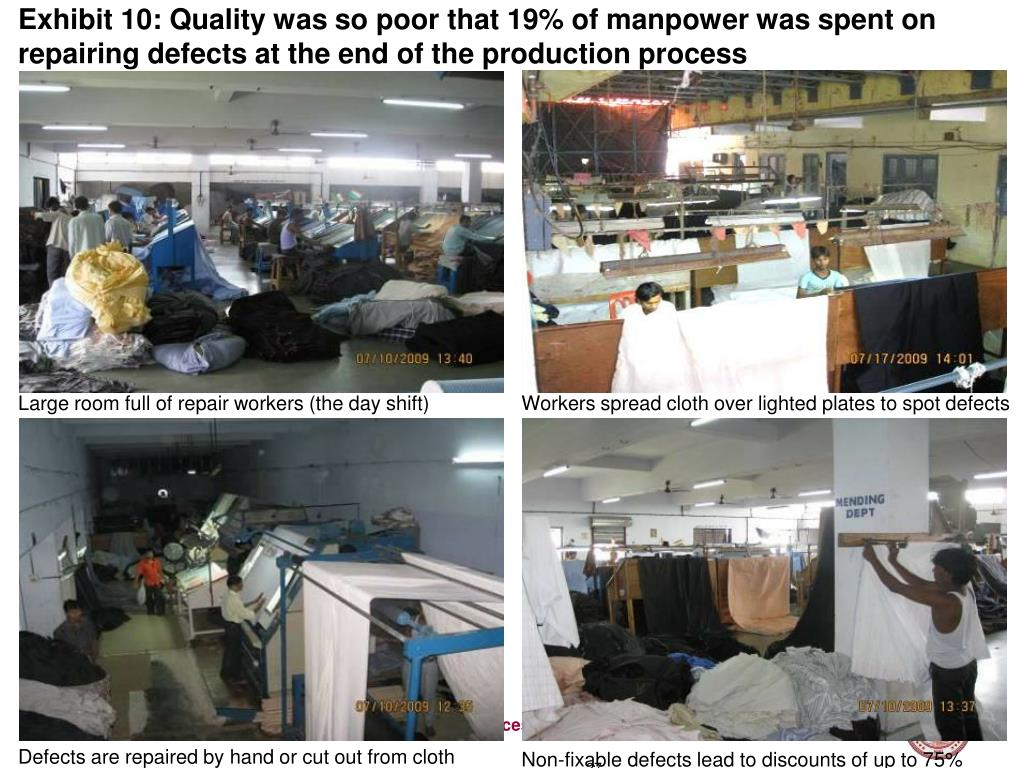 Exhibit 10: Quality was so poor that 19% of manpower was spent on repairing defects at the end of the production process