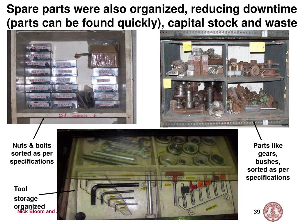 Spare parts were also organized, reducing downtime (parts can be found quickly), capital stock and waste