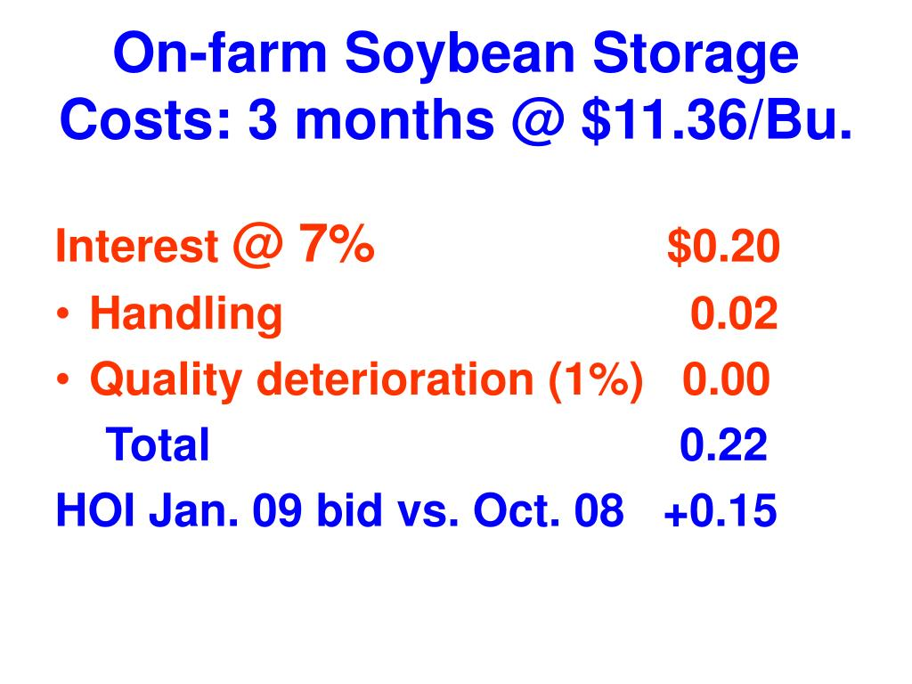 On-farm Soybean Storage Costs: 3 months @ $11.36/Bu.