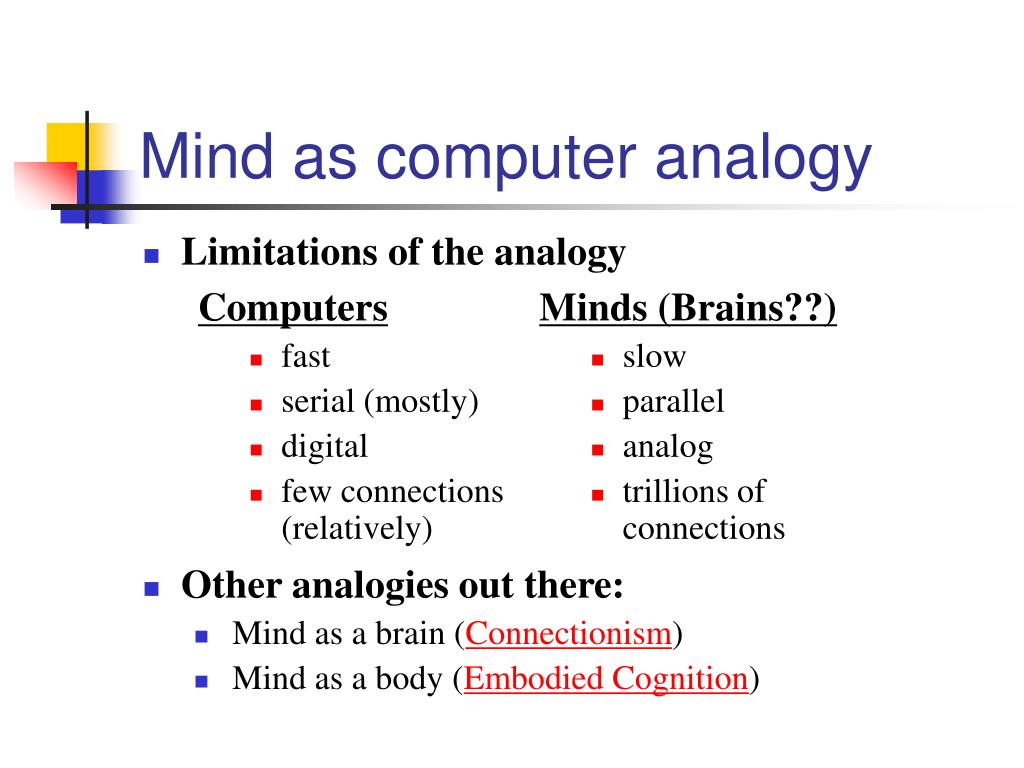 Mind as computer analogy