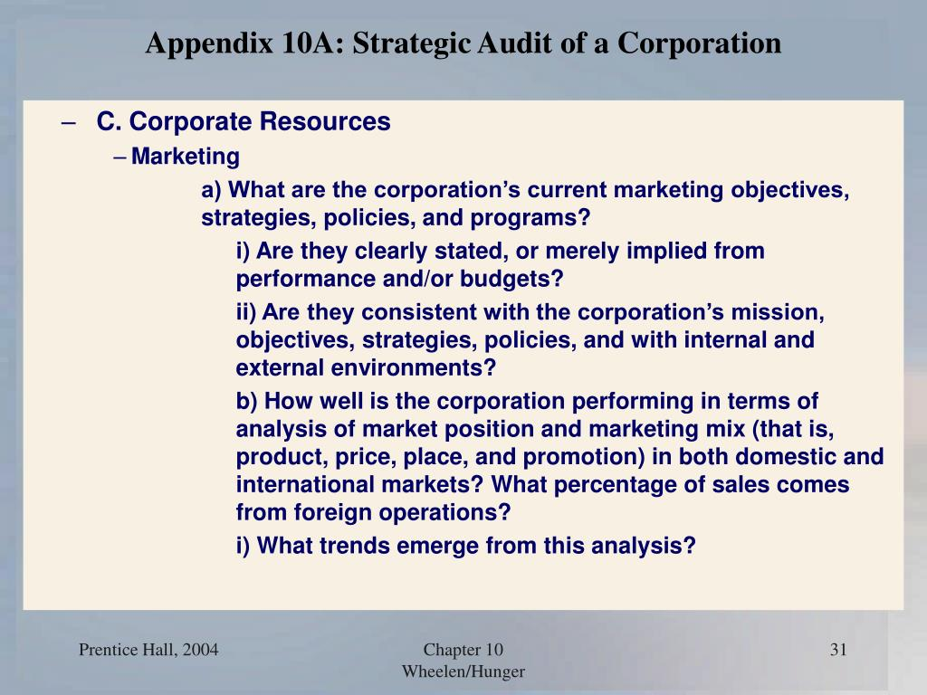strategic audit of a corporation Strategic audit of corporation strategic audit of corporation section i -current situation current performance revenue from harley-davidson motorcycles during the.