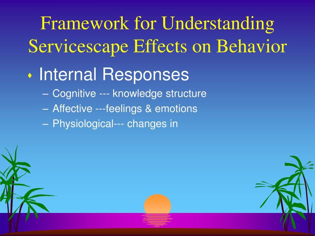 Framework for Understanding Servicescape Effects on Behavior