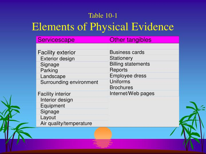 Table 10 1 elements of physical evidence