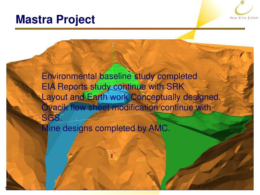 Mastra Project