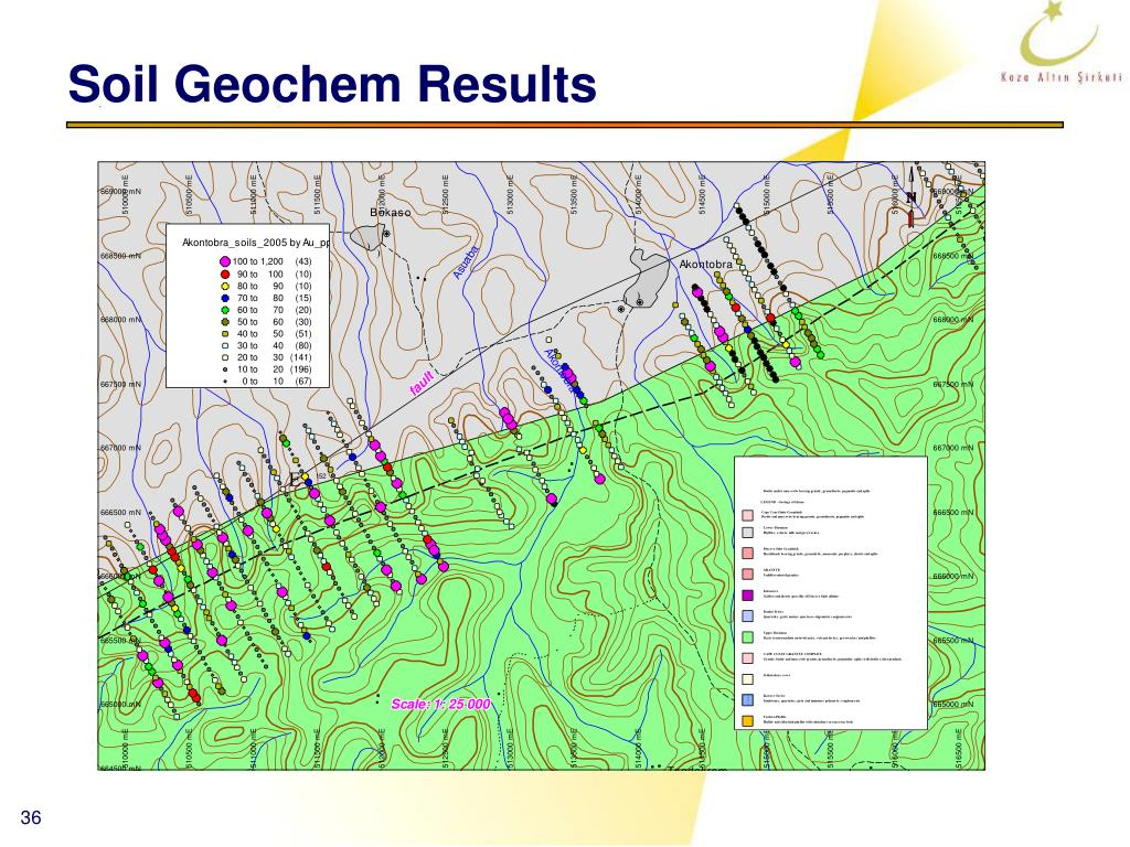 Soil Geochem Results