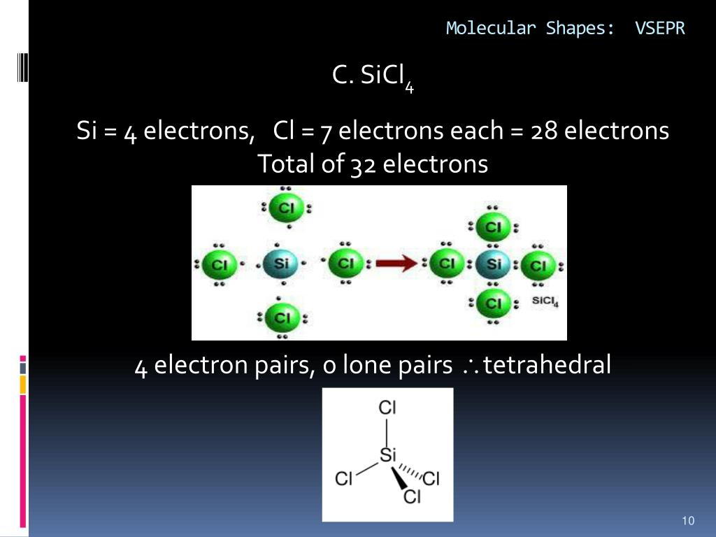 PPT - CH 10: Molecular Geometry & chemical bonding theory ...