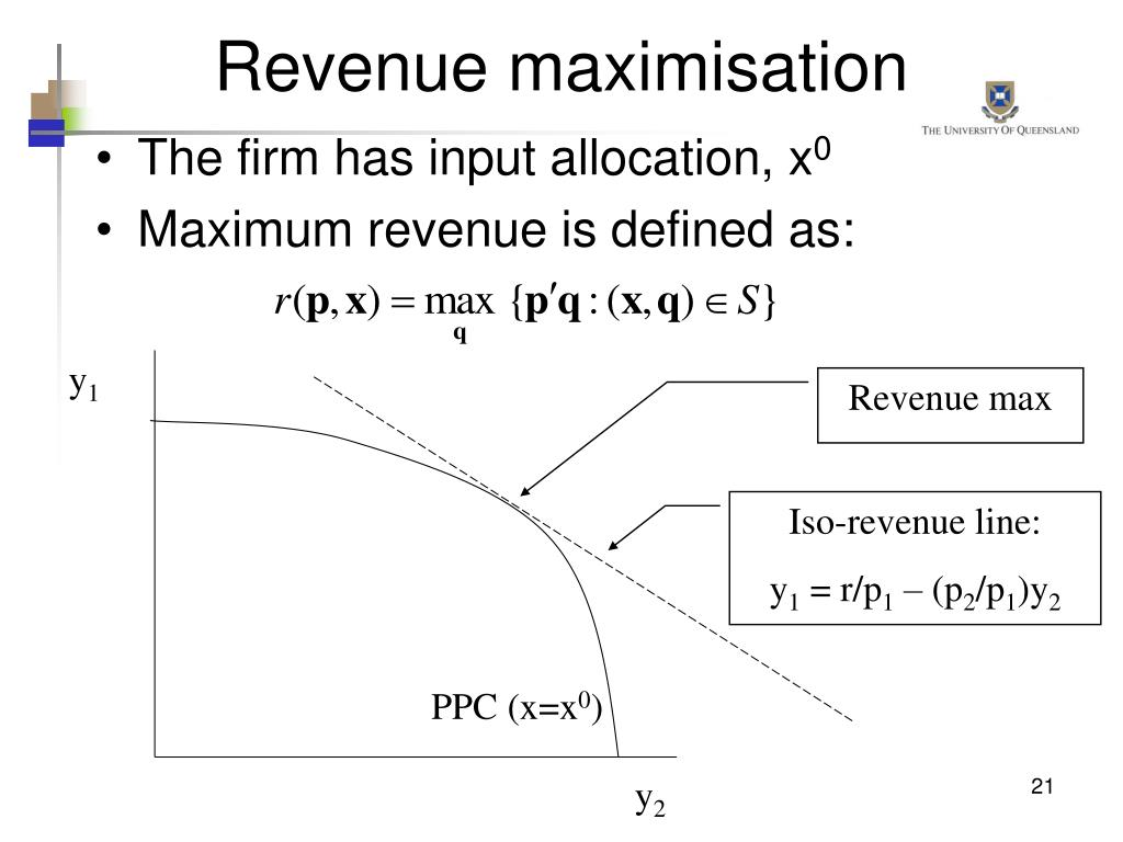 Revenue maximisation