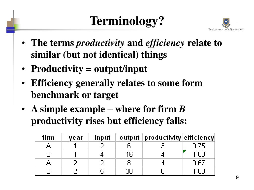 Terminology?