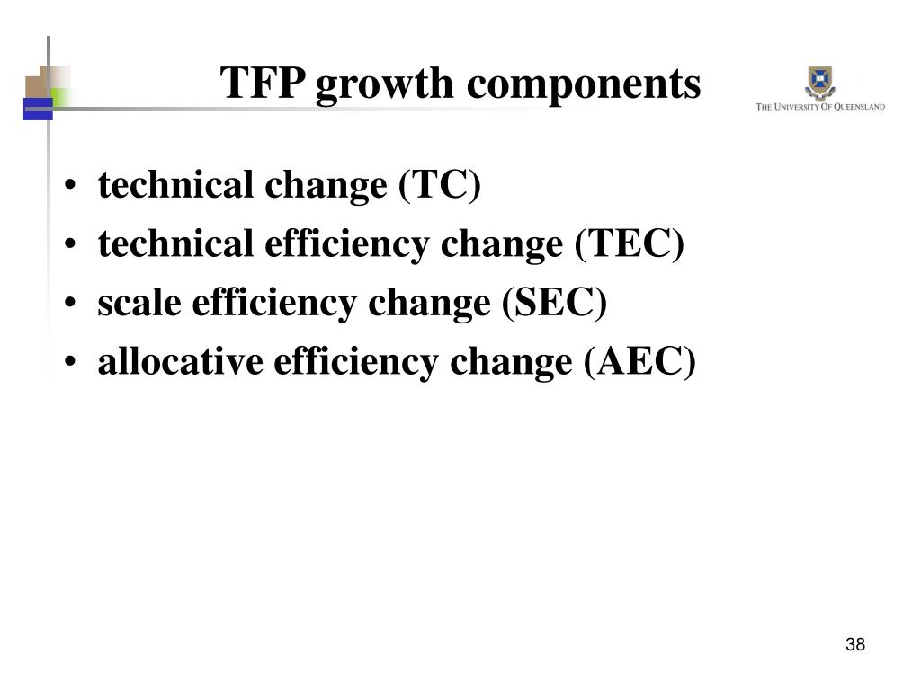 TFP growth components