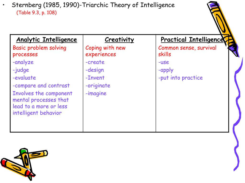 a comparison of the theory of multiple intelligences by howard gardner and triarchic theory of intel What are the differences between sternberg's triarchic intelligence theory and gardner's multiple intelligence theory.