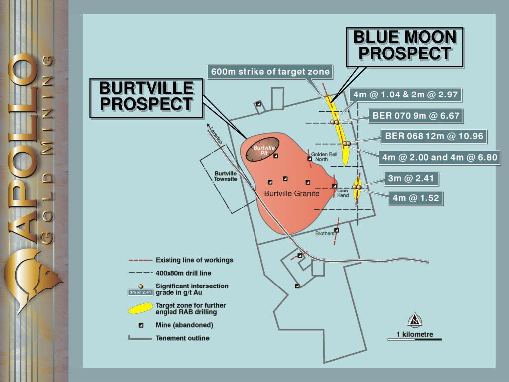 BLUE MOON PROSPECT