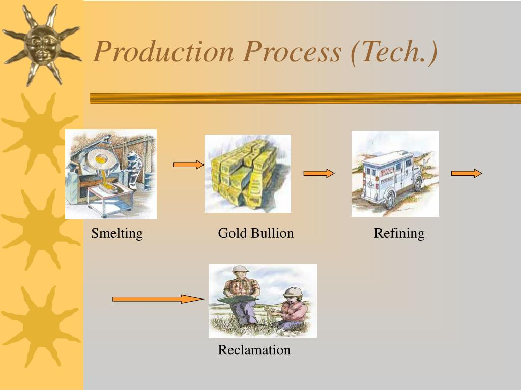 Production Process (Tech.)