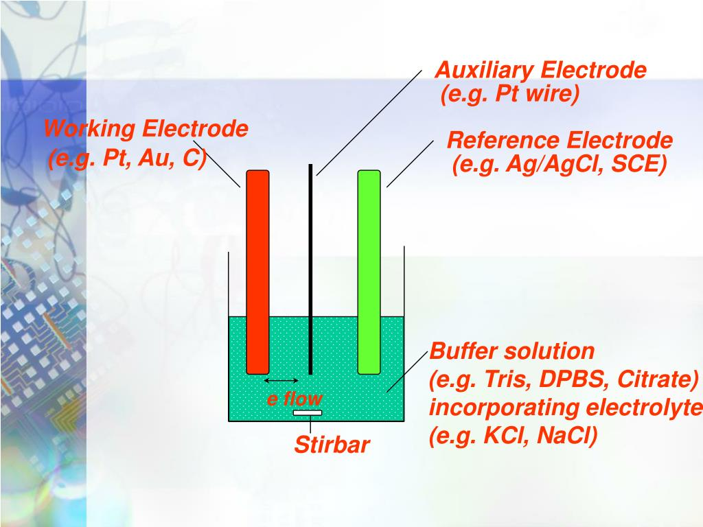 Auxiliary Electrode