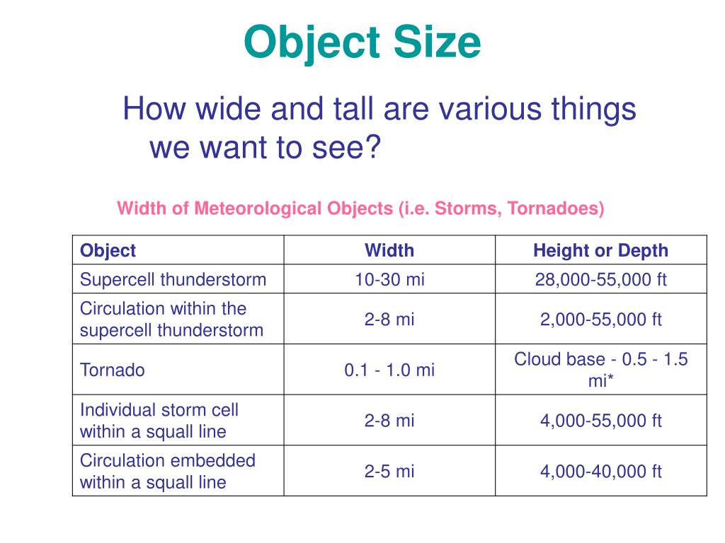 Object Size