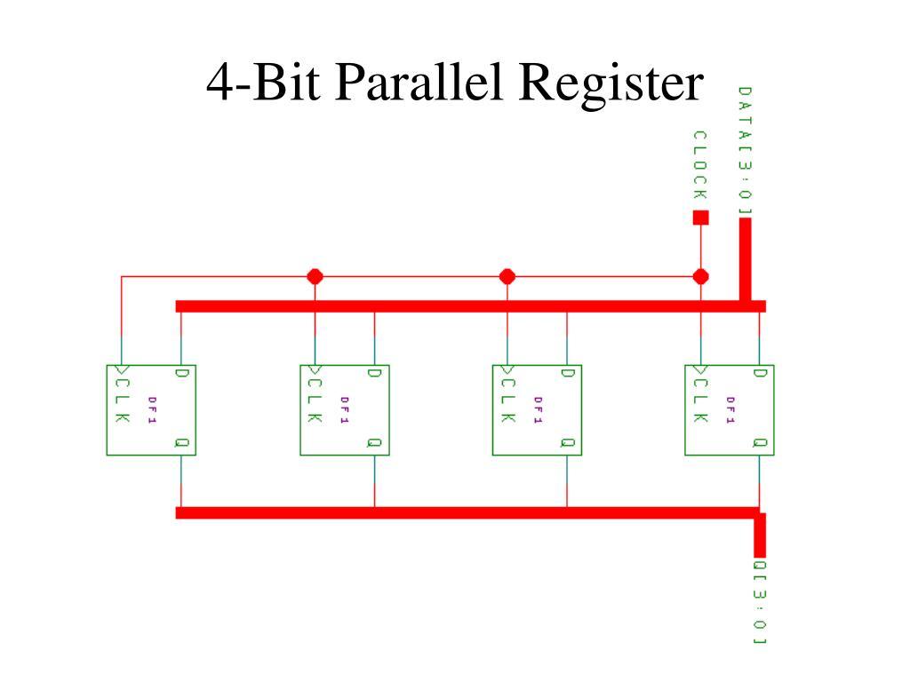 4-Bit Parallel Register