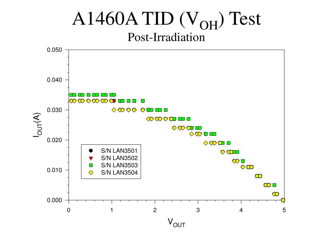 A1460A TID (V