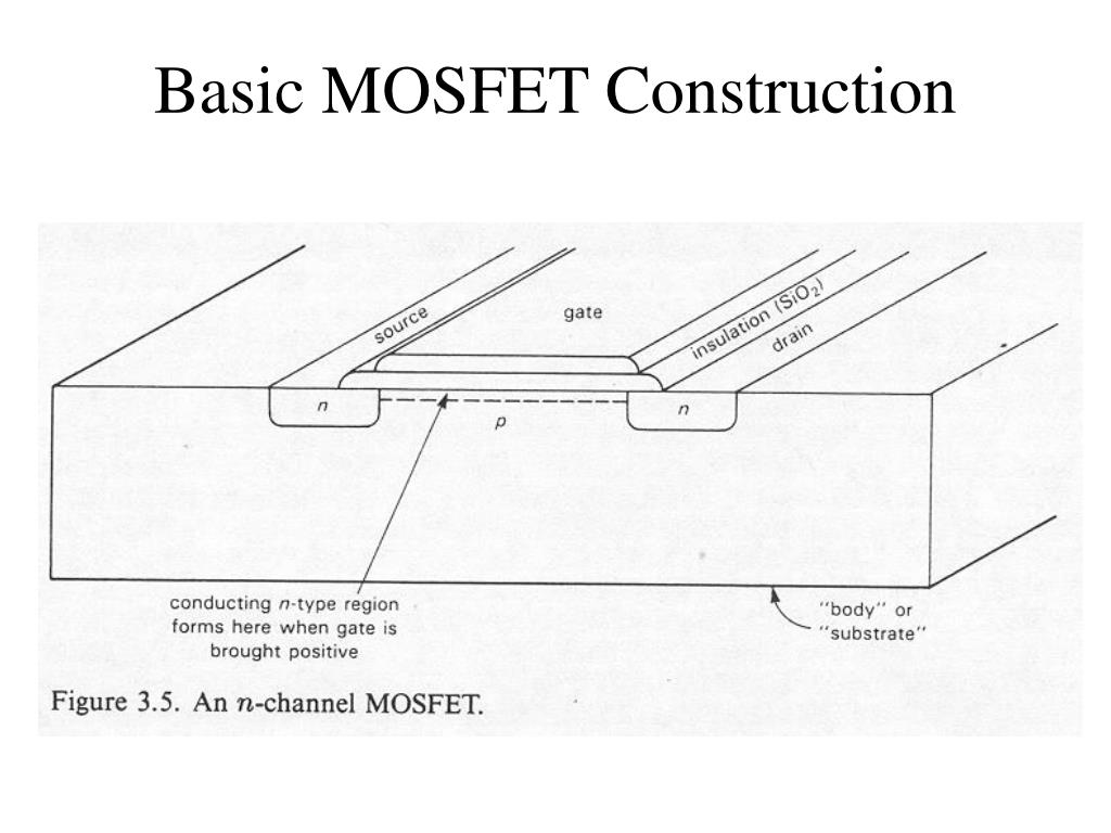Basic MOSFET Construction