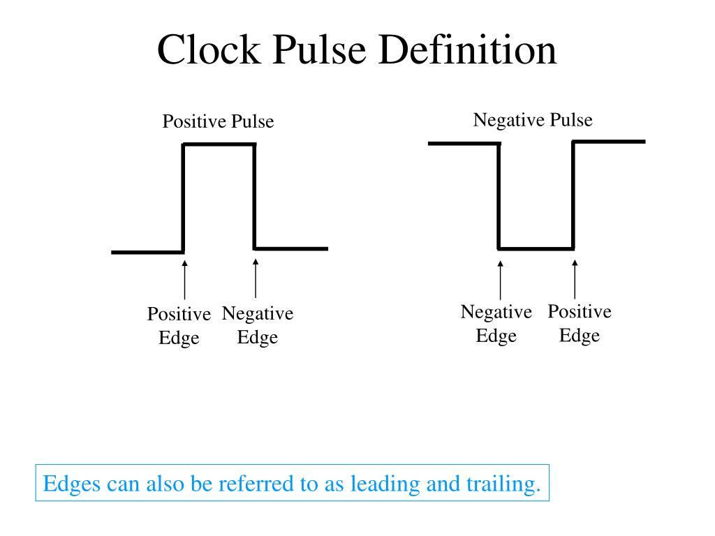 Negative Pulse