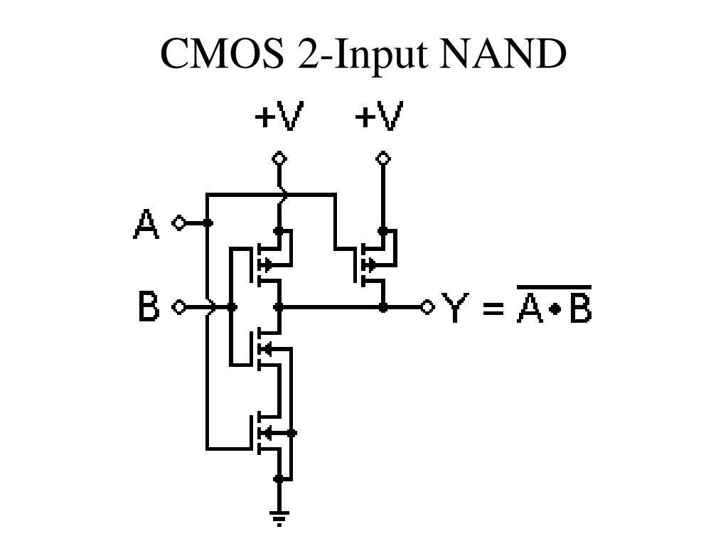 CMOS 2-Input NAND