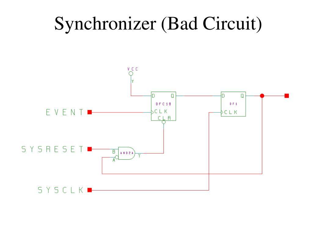 Synchronizer (Bad Circuit)