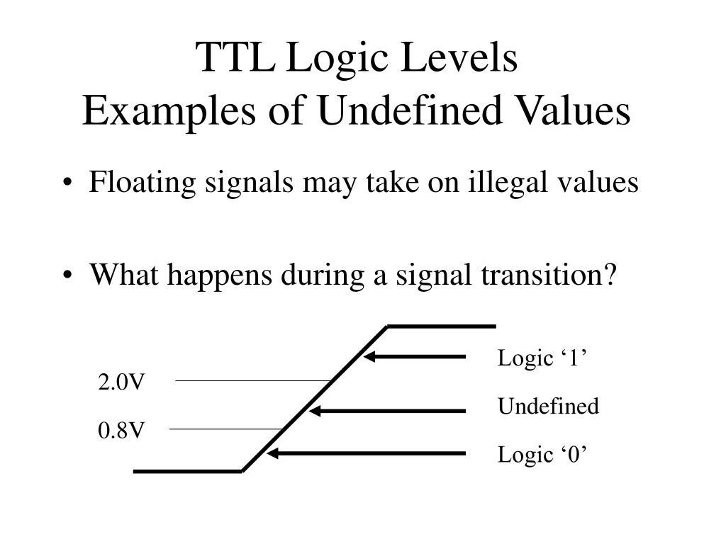 Logic '1'