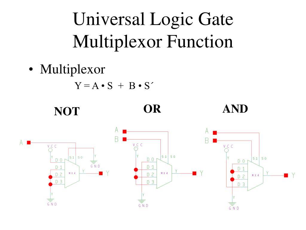Universal Logic Gate