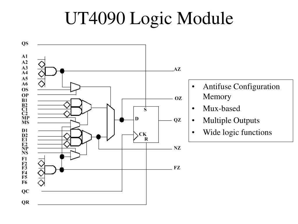 UT4090 Logic Module