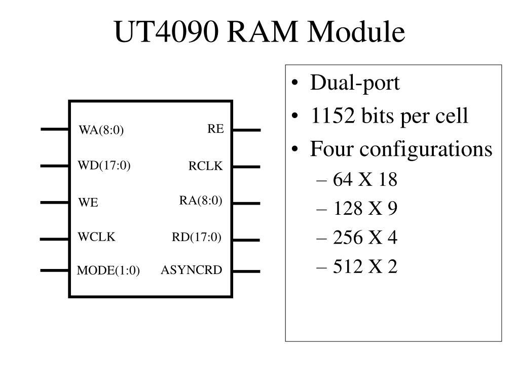 UT4090 RAM Module